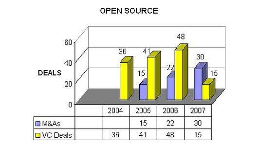Opensourcedeals_3