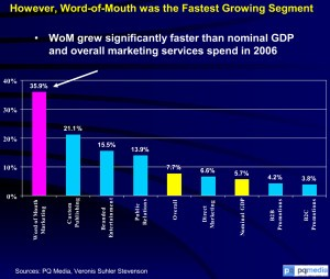 Pqmediawommarketingfastestgrowing_3